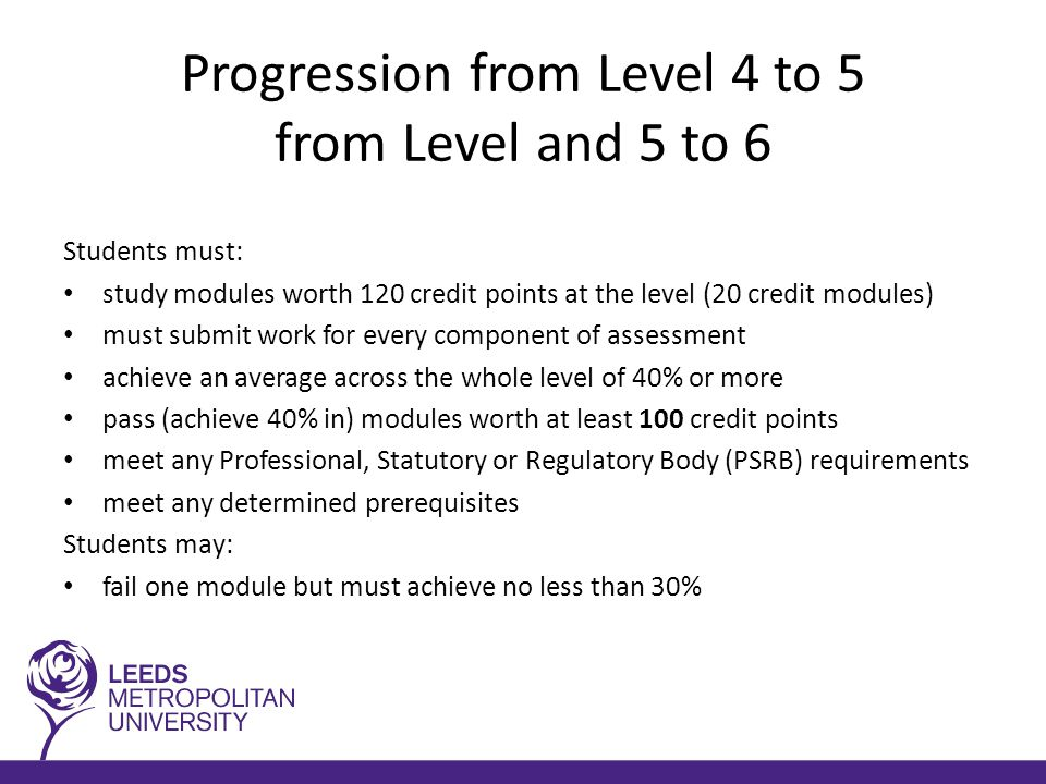 Progression from Level 4 to 5 from Level and 5 to 6 Students must: study modules worth 120 credit points at the level (20 credit modules) must submit work for every component of assessment achieve an average across the whole level of 40% or more pass (achieve 40% in) modules worth at least 100 credit points meet any Professional, Statutory or Regulatory Body (PSRB) requirements meet any determined prerequisites Students may: fail one module but must achieve no less than 30%