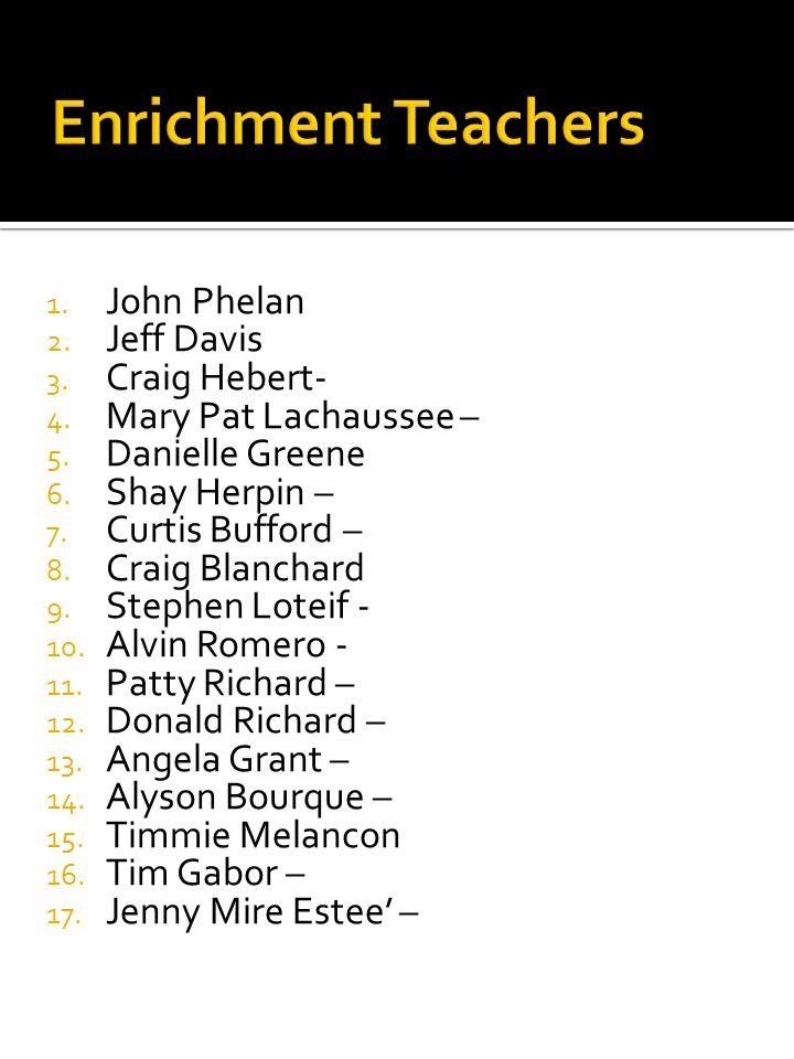 1. John Phelan 2. Jeff Davis 3. Craig Hebert- 4.