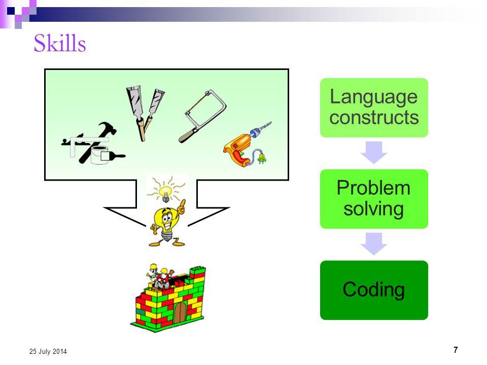 Skills 7 25 July 2014 Language constructs Problem solving Coding