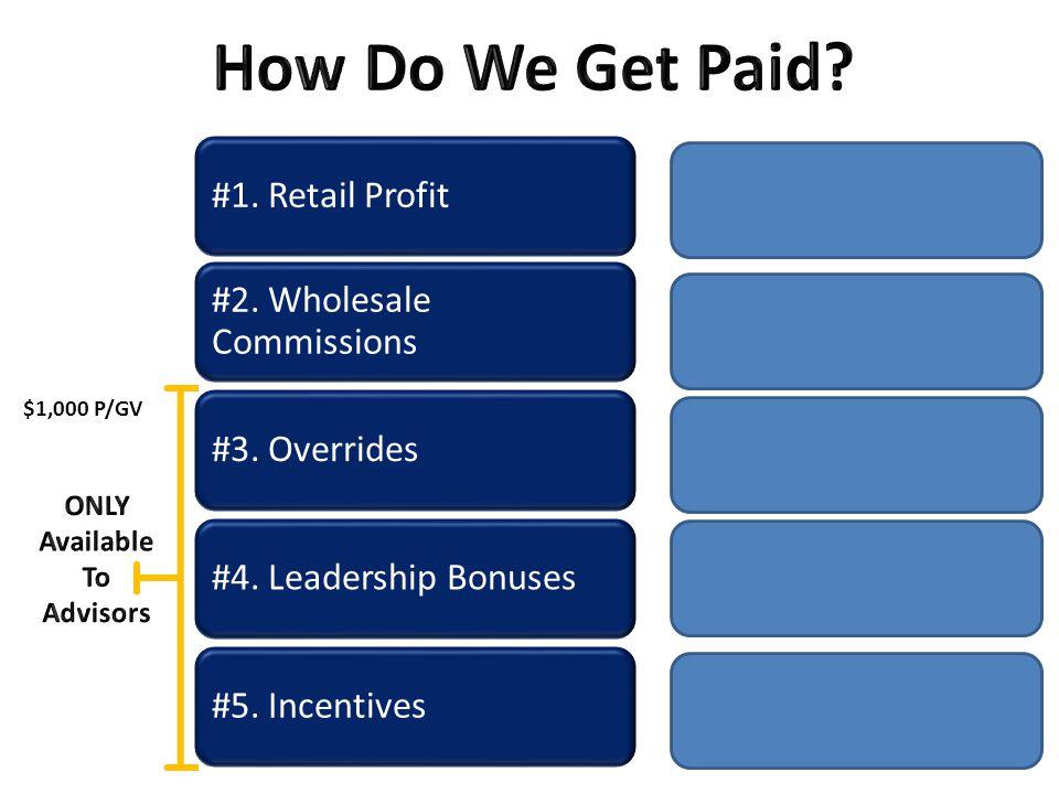 #1. Retail Profit #2. Wholesale Commissions #3. Overrides#4.