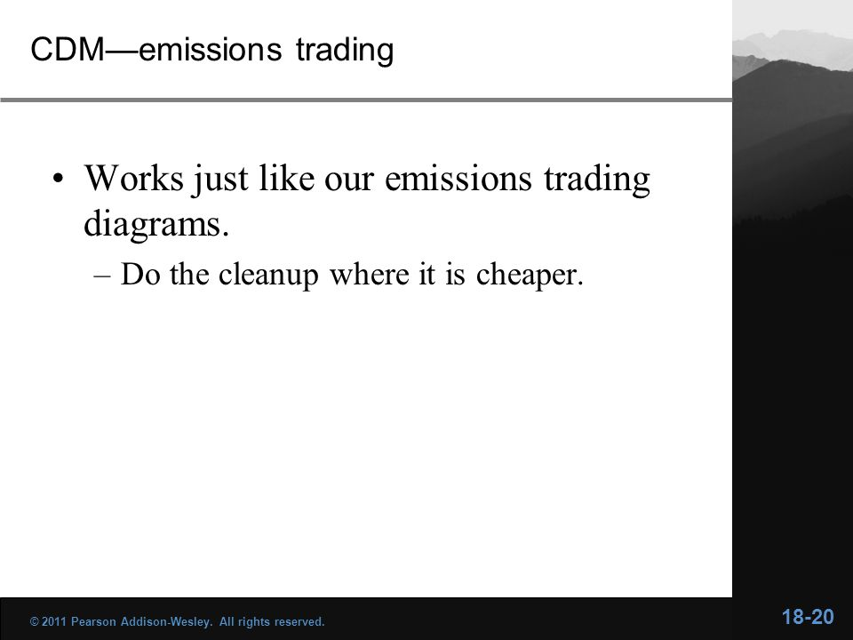 CDM—emissions trading Works just like our emissions trading diagrams.
