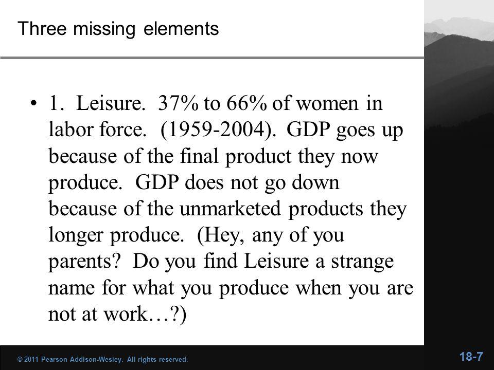Second Missing Element 2.Natural Resource Depletion.