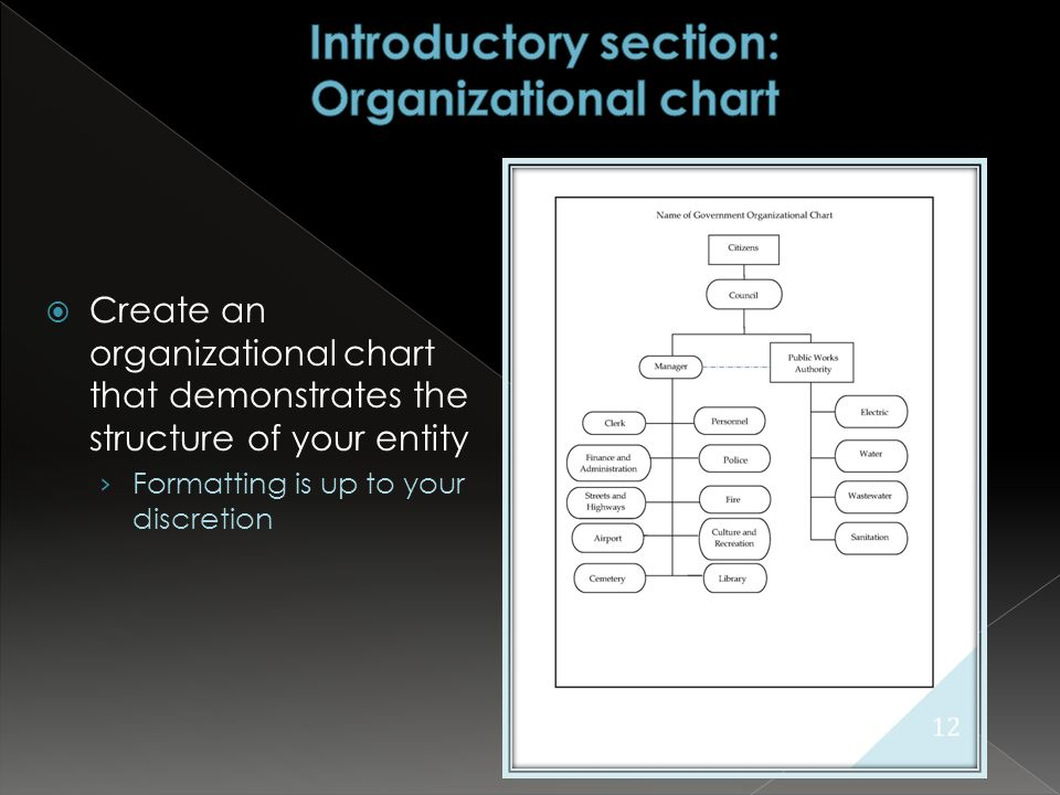  Create an organizational chart that demonstrates the structure of your entity › Formatting is up to your discretion