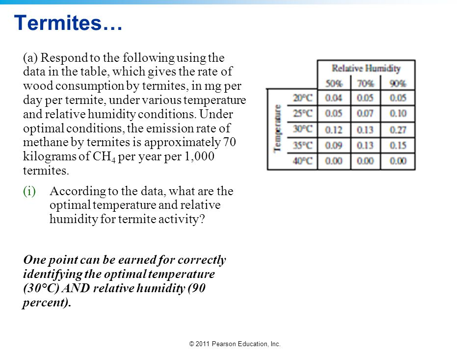 © 2011 Pearson Education, Inc. (a) Respond to the following using the data in the table, which gives the rate of wood consumption by termites, in mg p