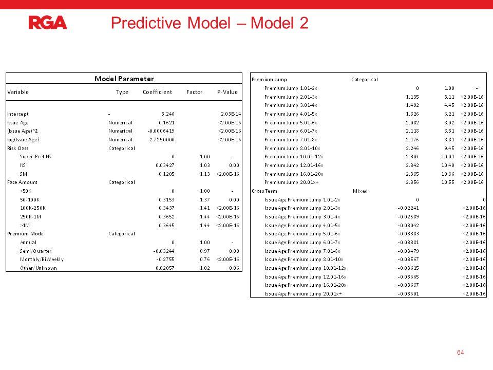 Predictive Model – Model 2 64