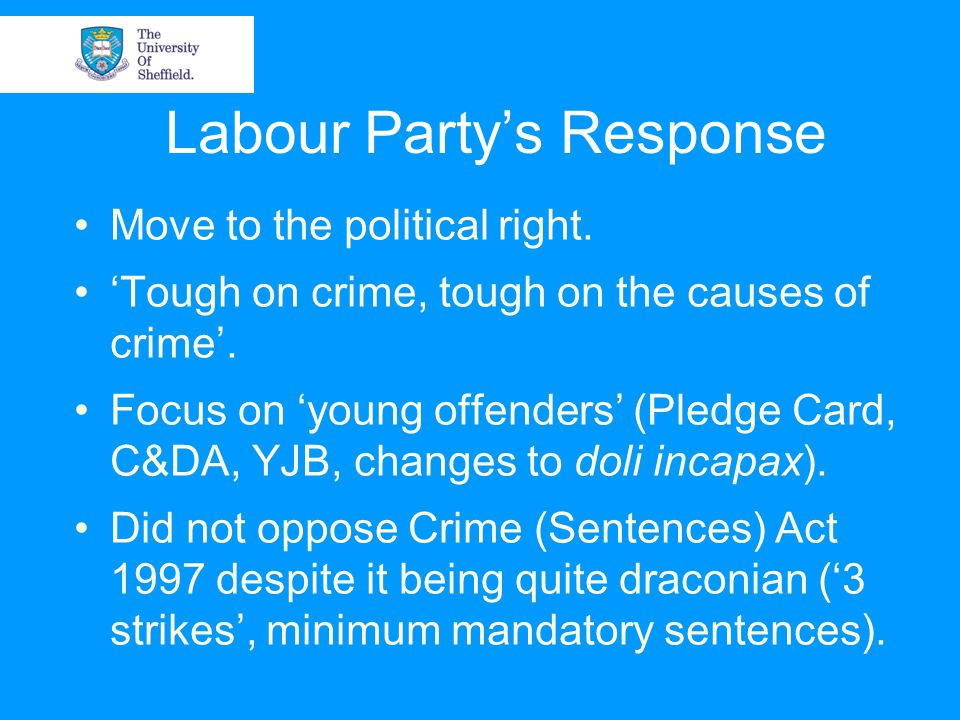 Labour Party's Response Move to the political right.