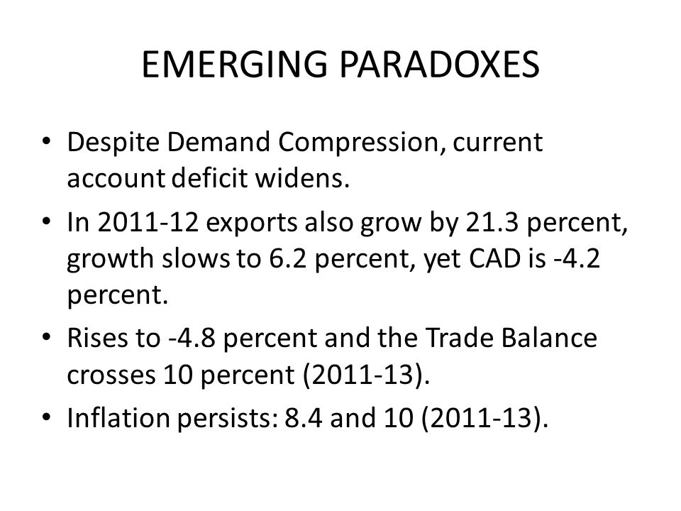 EMERGING PARADOXES Despite Demand Compression, current account deficit widens.