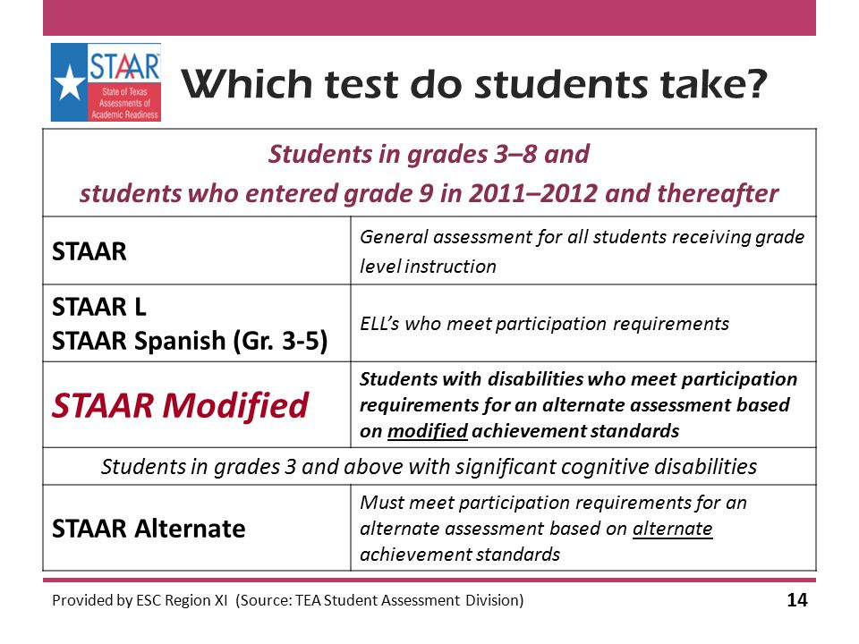 Which test do students take? Students in grades 3–8 and students who entered grade 9 in 2011–2012 and thereafter STAAR General assessment for all stud