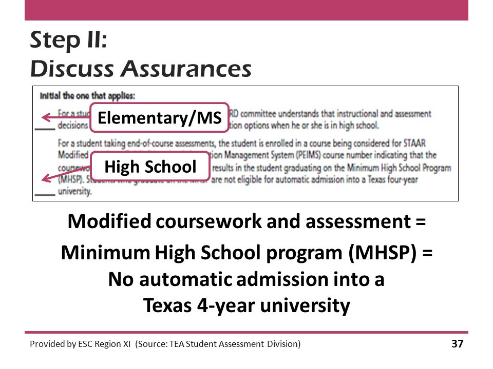 Step II: Discuss Assurances Provided by ESC Region XI (Source: TEA Student Assessment Division) 37 Modified coursework and assessment = Minimum High School program (MHSP) = No automatic admission into a Texas 4-year university Elementary/MS High School