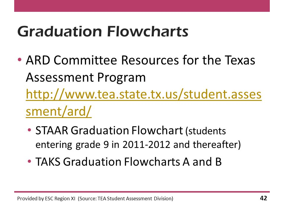 Graduation Flowcharts Provided by ESC Region XI (Source: TEA Student Assessment Division) 42 ARD Committee Resources for the Texas Assessment Program