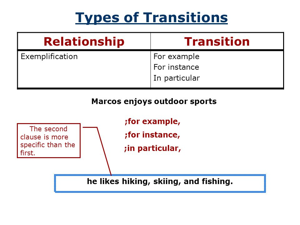 Types of Transitions RelationshipTransition AdditionMoreover Furthermore In addition besides Marcos loves to ski ;moreover, ;furthermore, ;in addition, ;besides, he likes to fish.