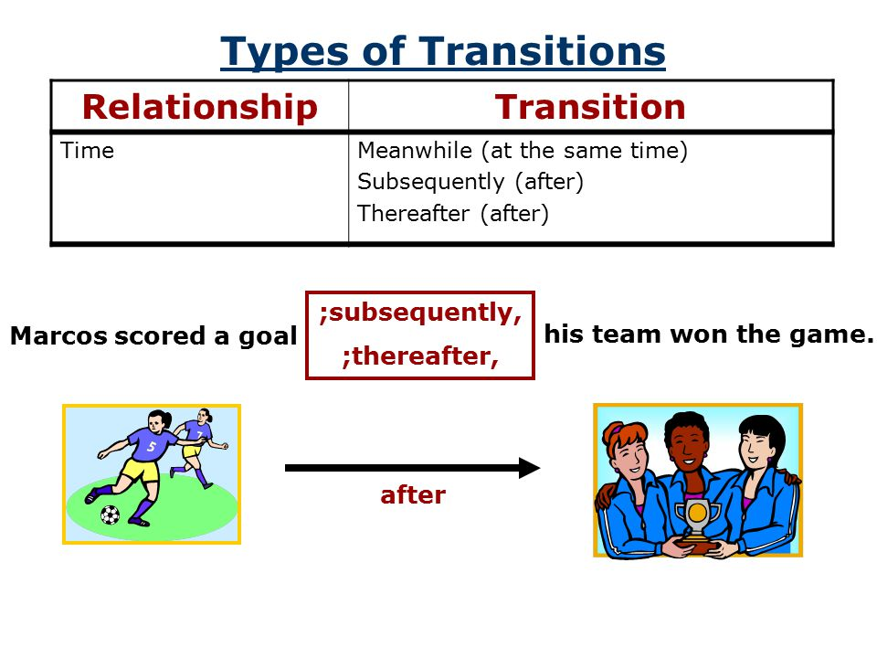 Types of Transitions RelationshipTransition ContrastHowever On the contrary In contrast On the other hand Marcos enjoys scuba diving ;on the other hand, ;however, ;on the contrary, ;in contrast, I think it is an expensive sport.