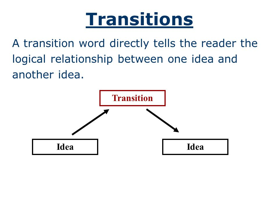 On Your Desk: Transition Slides C-Notes AVID Handout Summary Writing Rubric