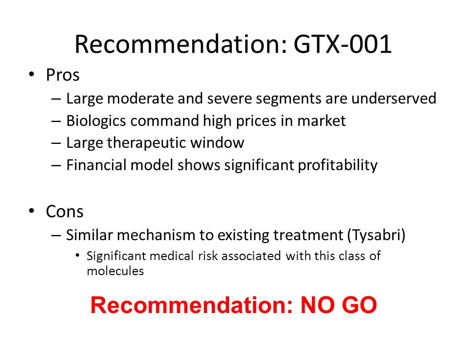 Recommendation: GTX-001 Pros – Large moderate and severe segments are underserved – Biologics command high prices in market – Large therapeutic window – Financial model shows significant profitability Cons – Similar mechanism to existing treatment (Tysabri) Significant medical risk associated with this class of molecules Recommendation: NO GO