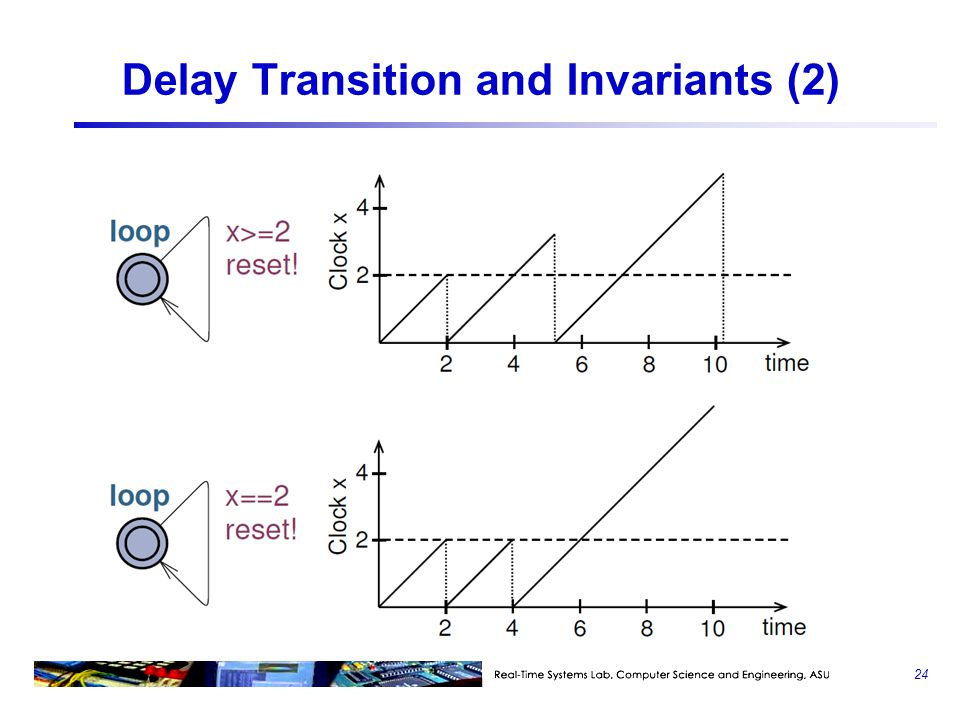 Delay Transition and Invariants (2) 24