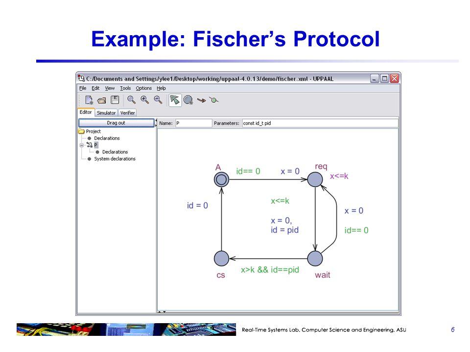 Example: Fischer's Protocol 6