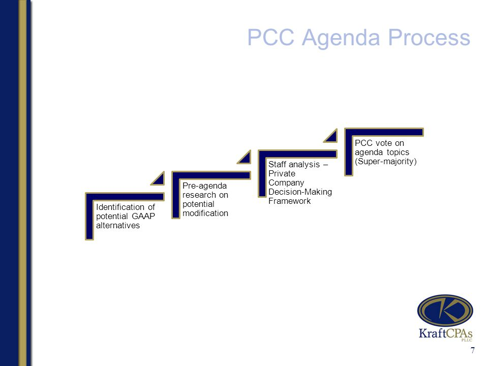 PCC Agenda Process Identification of potential GAAP alternatives Pre-agenda research on potential modification Staff analysis – Private Company Decision-Making Framework PCC vote on agenda topics (Super-majority) 7