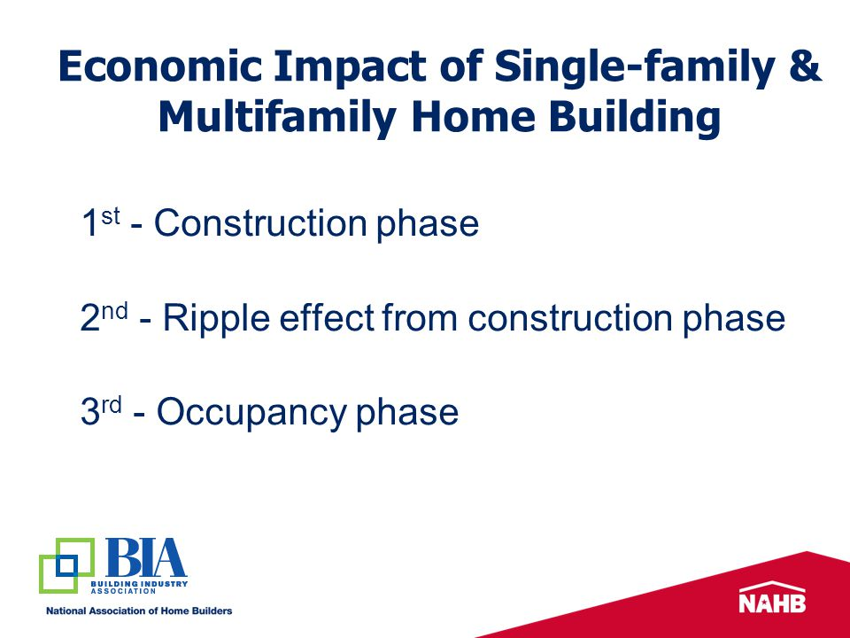 Economic Impact of Single-family & Multifamily Home Building 1 st - Construction phase 2 nd - Ripple effect from construction phase 3 rd - Occupancy phase