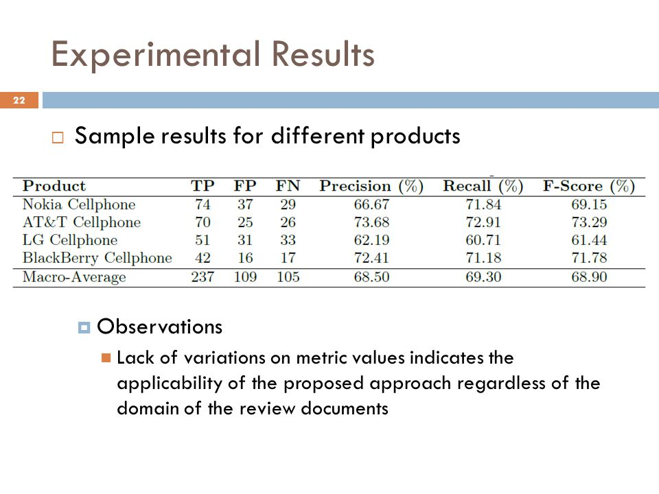 Experimental Results 22  Sample results for different products  Observations Lack of variations on metric values indicates the applicability of the proposed approach regardless of the domain of the review documents