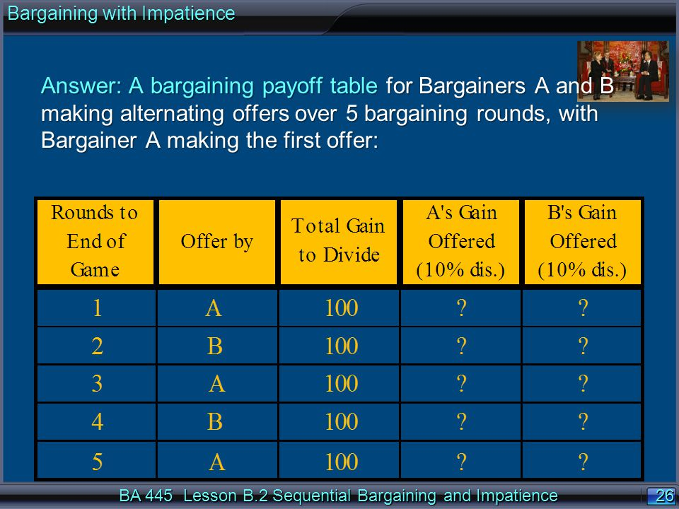 26 BA 445 Lesson B.2 Sequential Bargaining and Impatience Bargaining with Impatience Answer: A bargaining payoff table for Bargainers A and B making alternating offers over 5 bargaining rounds, with Bargainer A making the first offer:
