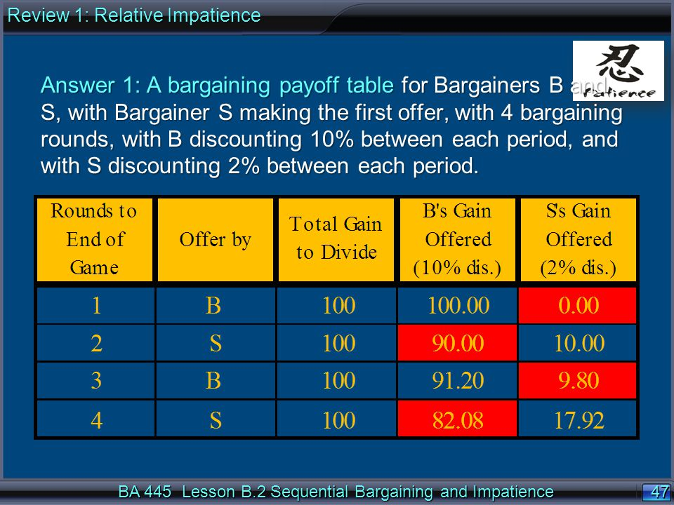 47 Review 1: Relative Impatience BA 445 Lesson B.2 Sequential Bargaining and Impatience Answer 1: A bargaining payoff table for Bargainers B and S, with Bargainer S making the first offer, with 4 bargaining rounds, with B discounting 10% between each period, and with S discounting 2% between each period.