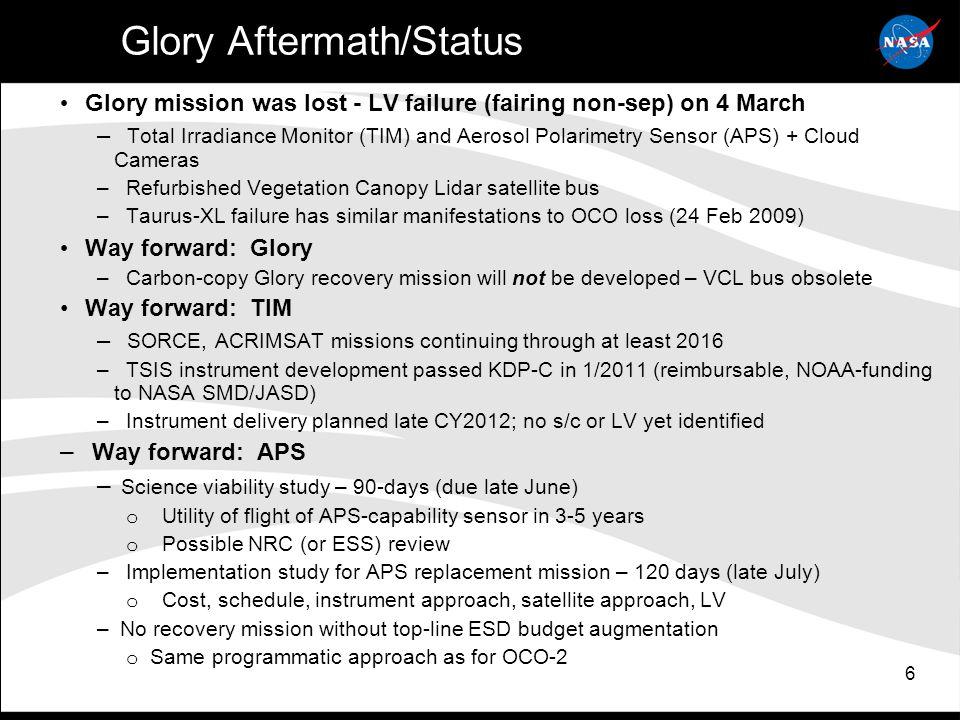 7 DRAFT – FOR INTERNAL NASA USE ONLY Future Orbital Flight Missions – 2011 – 2022 (International contributions) XXXXXXXXXX XX .