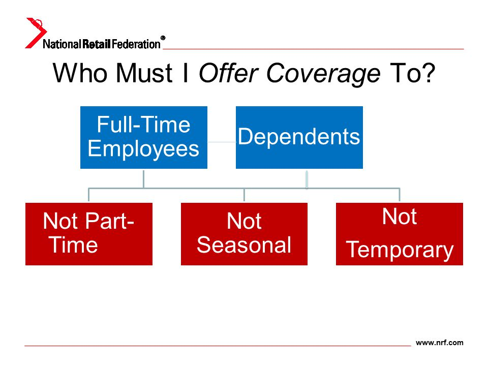 www.nrf.com Who Must I Offer Coverage To? Full-Time Employees Not Part- Time Not Seasonal Not Temporary Dependents