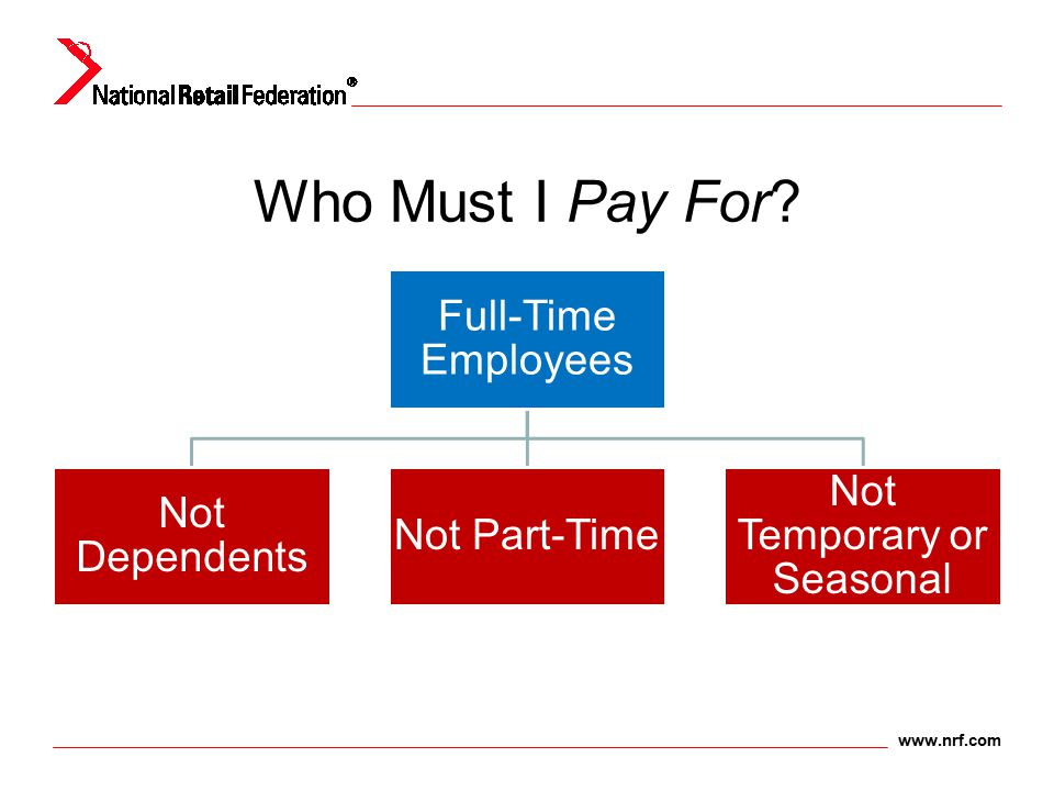 www.nrf.com Who Must I Pay For? Full-Time Employees Not Dependents Not Part-Time Not Temporary or Seasonal