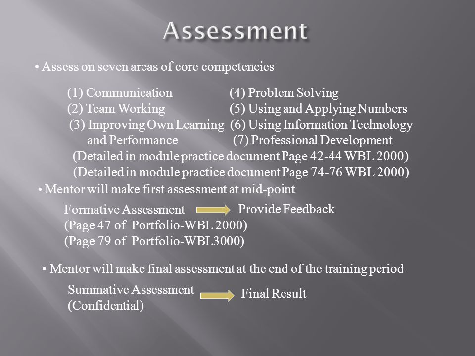 Mentor will make first assessment at mid-point Assess on seven areas of core competencies (1) Communication (4) Problem Solving (2) Team Working (5) Using and Applying Numbers (3) Improving Own Learning (6) Using Information Technology and Performance (7) Professional Development (Detailed in module practice document Page 42-44 WBL 2000) (Detailed in module practice document Page 74-76 WBL 2000) Formative Assessment (Page 47 of Portfolio-WBL 2000) (Page 79 of Portfolio-WBL3000) Provide Feedback Mentor will make final assessment at the end of the training period Summative Assessment (Confidential) Final Result