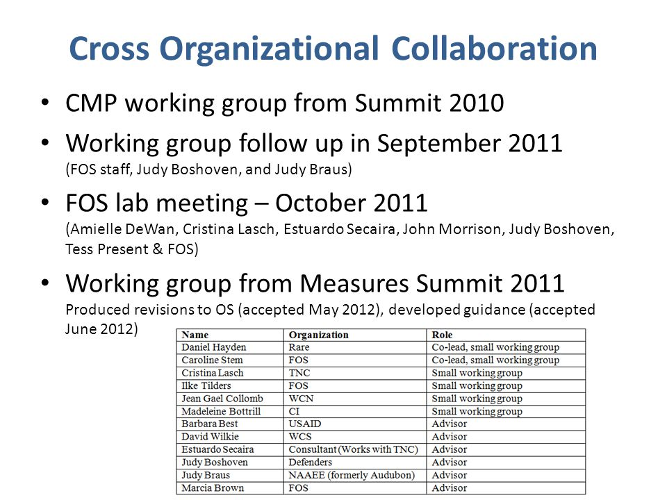 Cross Organizational Collaboration CMP working group from Summit 2010 Working group follow up in September 2011 (FOS staff, Judy Boshoven, and Judy Braus) FOS lab meeting – October 2011 (Amielle DeWan, Cristina Lasch, Estuardo Secaira, John Morrison, Judy Boshoven, Tess Present & FOS) Working group from Measures Summit 2011 Produced revisions to OS (accepted May 2012), developed guidance (accepted June 2012)
