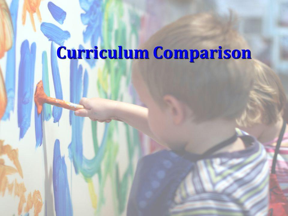 Curriculum Comparison