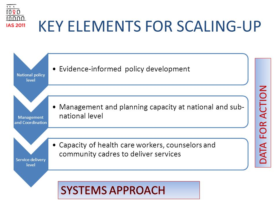 KEY ELEMENTS FOR SCALING-UP National policy level Evidence-informed policy development Management and Coordination Management and planning capacity at national and sub- national level Service delivery level Capacity of health care workers, counselors and community cadres to deliver services DATA FOR ACTION