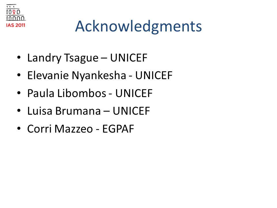 Acknowledgments Landry Tsague – UNICEF Elevanie Nyankesha - UNICEF Paula Libombos - UNICEF Luisa Brumana – UNICEF Corri Mazzeo - EGPAF
