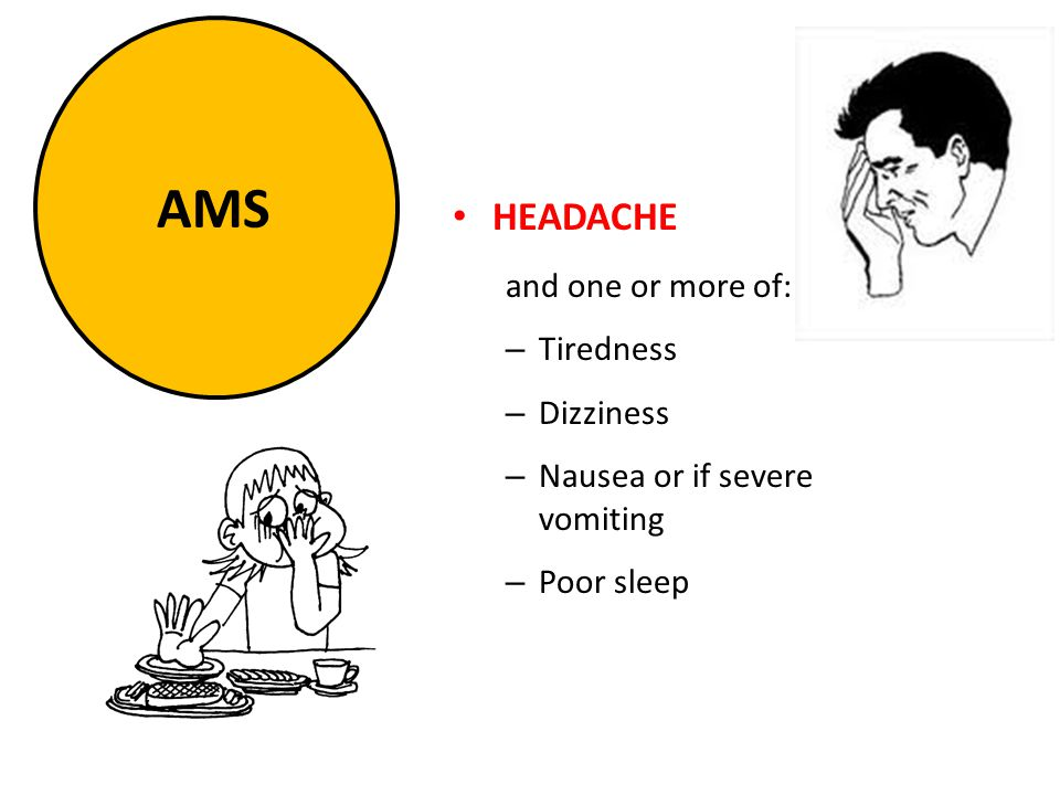 S HEADACHE and one or more of: – Tiredness – Dizziness – Nausea or if severe vomiting – Poor sleep AMS