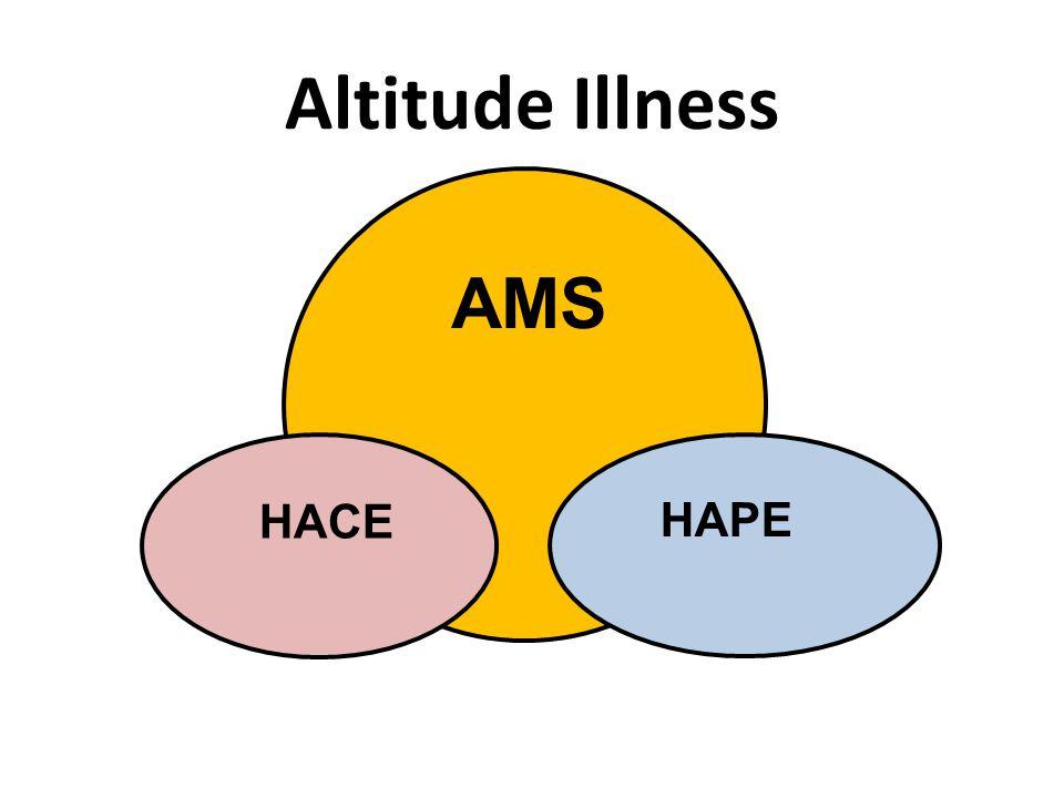 Altitude Illness AMS HAPE HACE