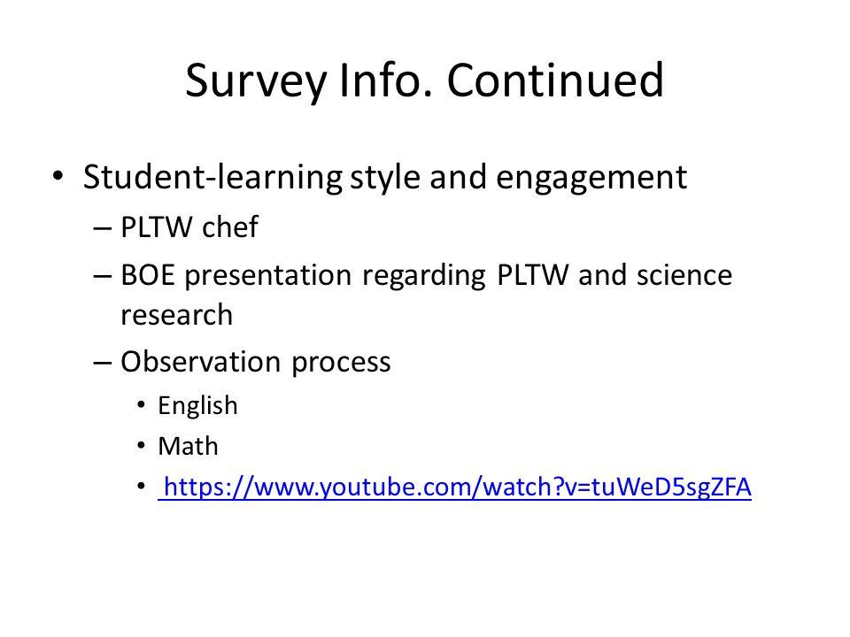 Survey Info.