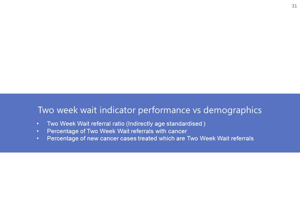 31 Two week wait indicator performance vs demographics Two Week Wait referral ratio (Indirectly age standardised ) Percentage of Two Week Wait referrals with cancer Percentage of new cancer cases treated which are Two Week Wait referrals