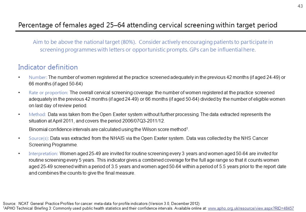 43 Percentage of females aged 25–64 attending cervical screening within target period Aim to be above the national target (80%).