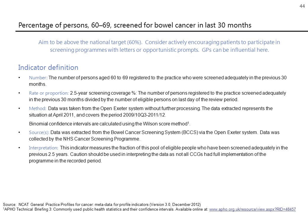 44 Percentage of persons, 60–69, screened for bowel cancer in last 30 months Aim to be above the national target (60%).
