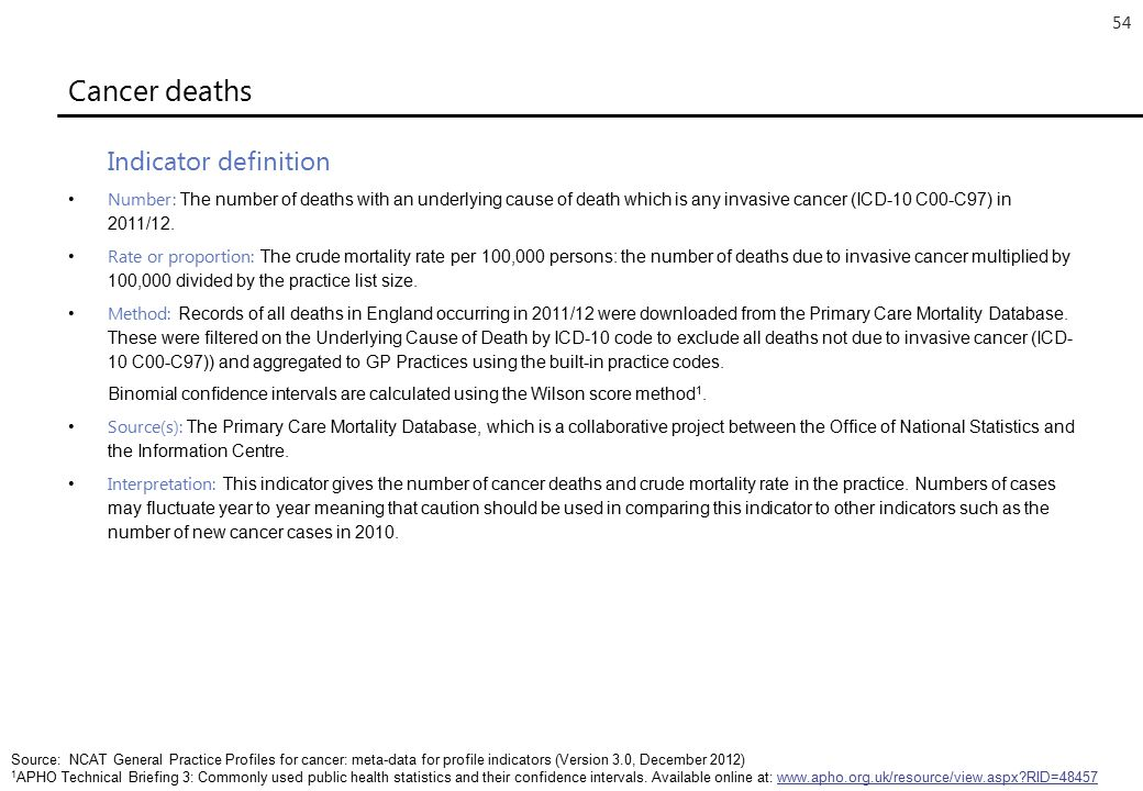 54 Cancer deaths Indicator definition Number: The number of deaths with an underlying cause of death which is any invasive cancer (ICD-10 C00-C97) in 2011/12.