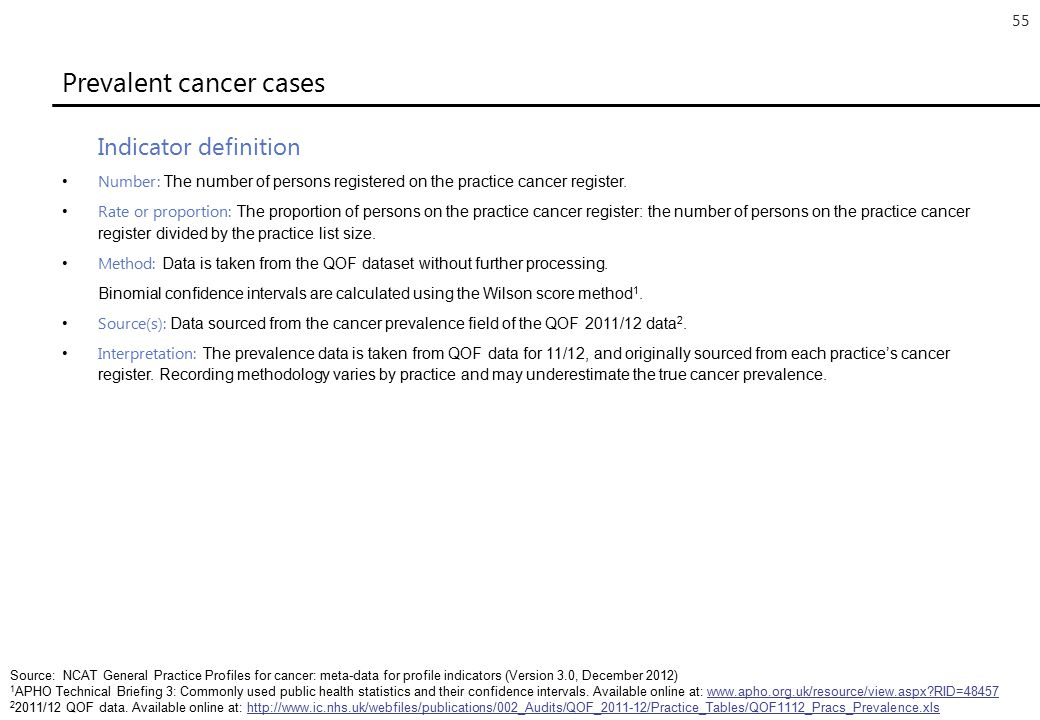 55 Prevalent cancer cases Indicator definition Number: The number of persons registered on the practice cancer register.