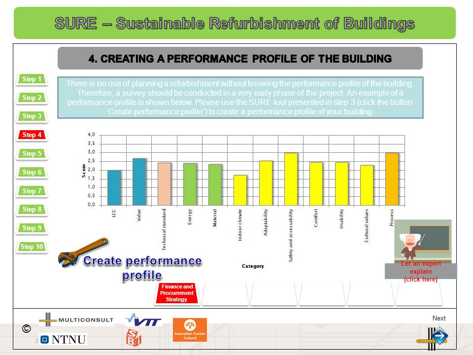 24 Next There is no use of planning a refurbishment without knowing the performance profile of the building.