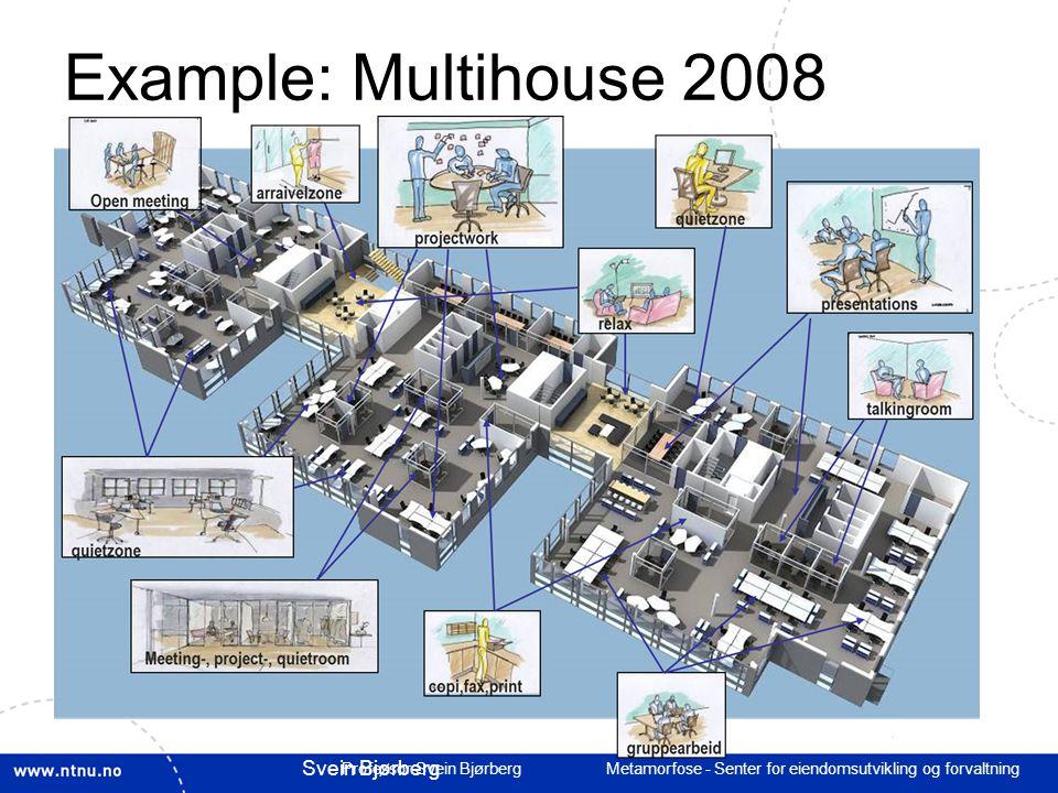 Professor Svein Bjørberg Metamorfose - Senter for eiendomsutvikling og forvaltning Svein Bjørberg Example: Multihouse 2008