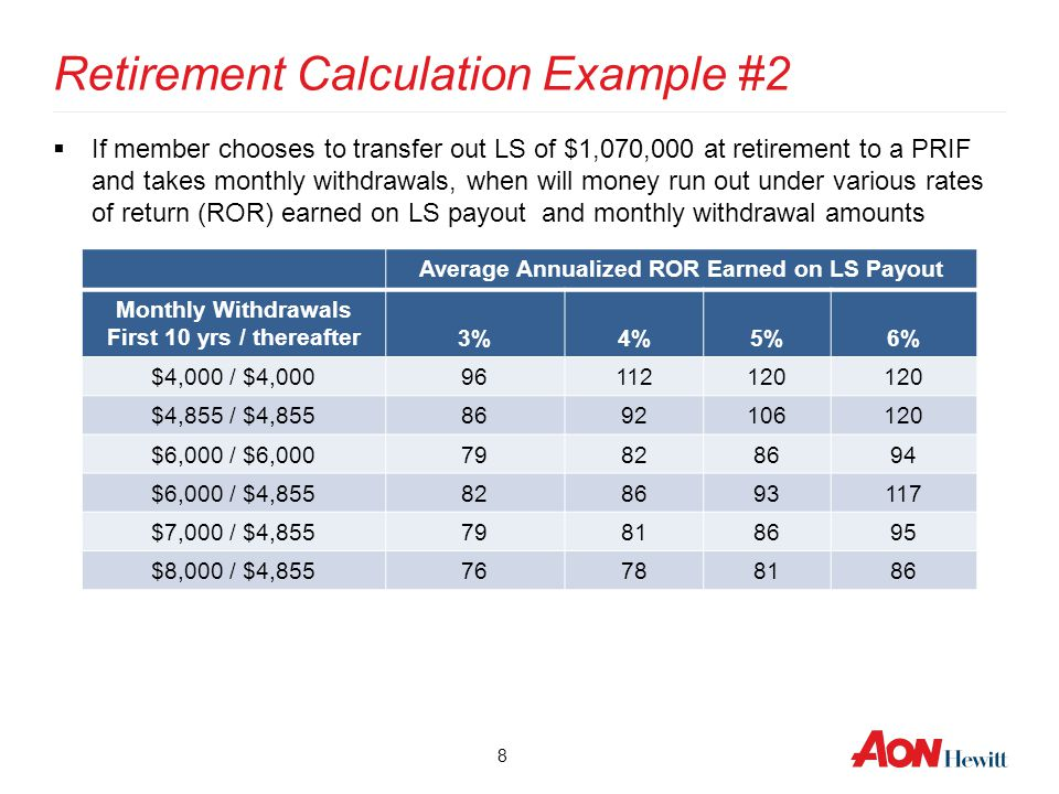8 Retirement Calculation Example #2  If member chooses to transfer out LS of $1,070,000 at retirement to a PRIF and takes monthly withdrawals, when w
