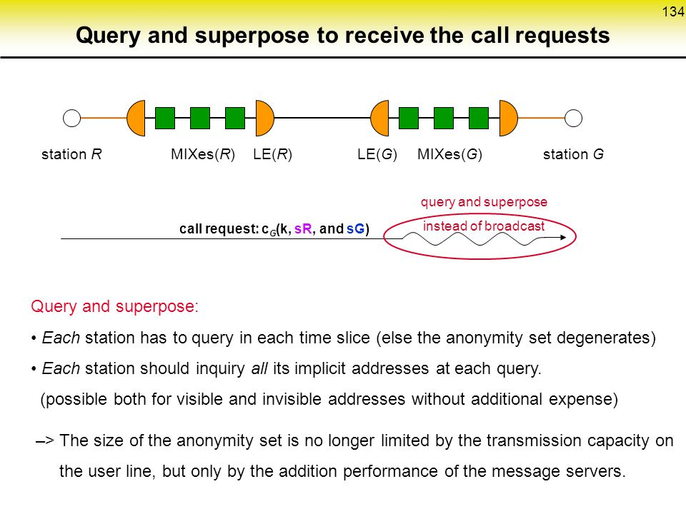 134 Query and superpose to receive the call requests station Rstation GMIXes(R)MIXes(G)LE(R)LE(G) call request: c G (k, sR, and sG) query and superpose instead of broadcast Query and superpose: Each station has to query in each time slice (else the anonymity set degenerates) Each station should inquiry all its implicit addresses at each query.