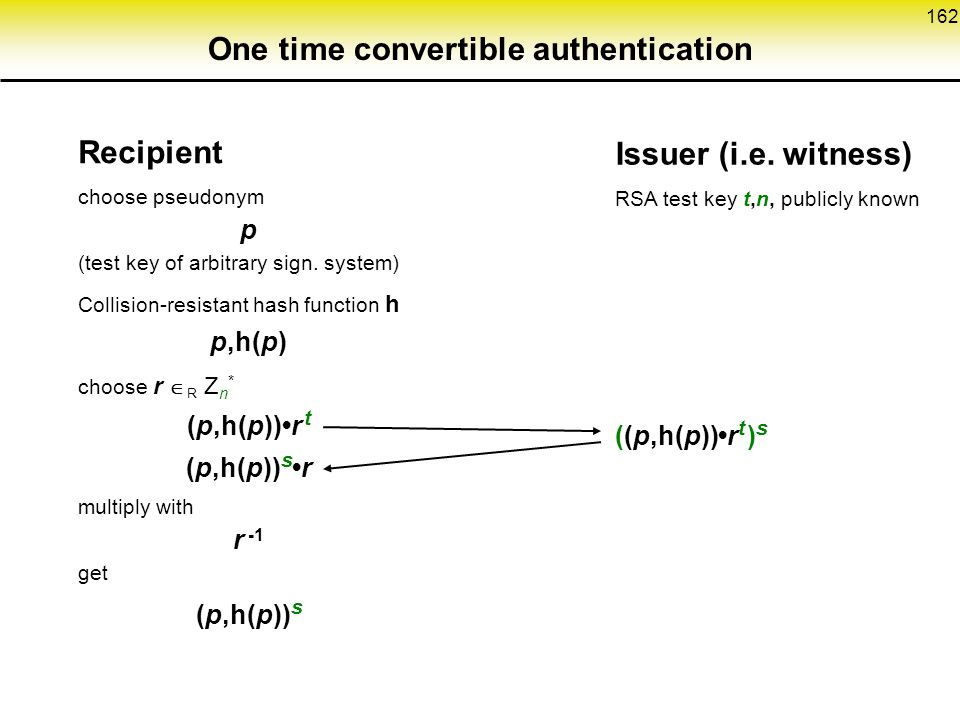 162 One time convertible authentication Recipient choose pseudonym p (test key of arbitrary sign.