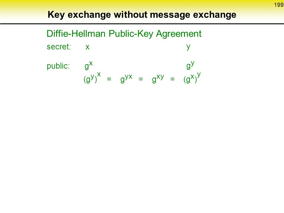 199 Key exchange without message exchange Diffie-Hellman Public-Key Agreement secret: x public: g x ygyygy (g y ) x = g yx = g xy = (g x ) y