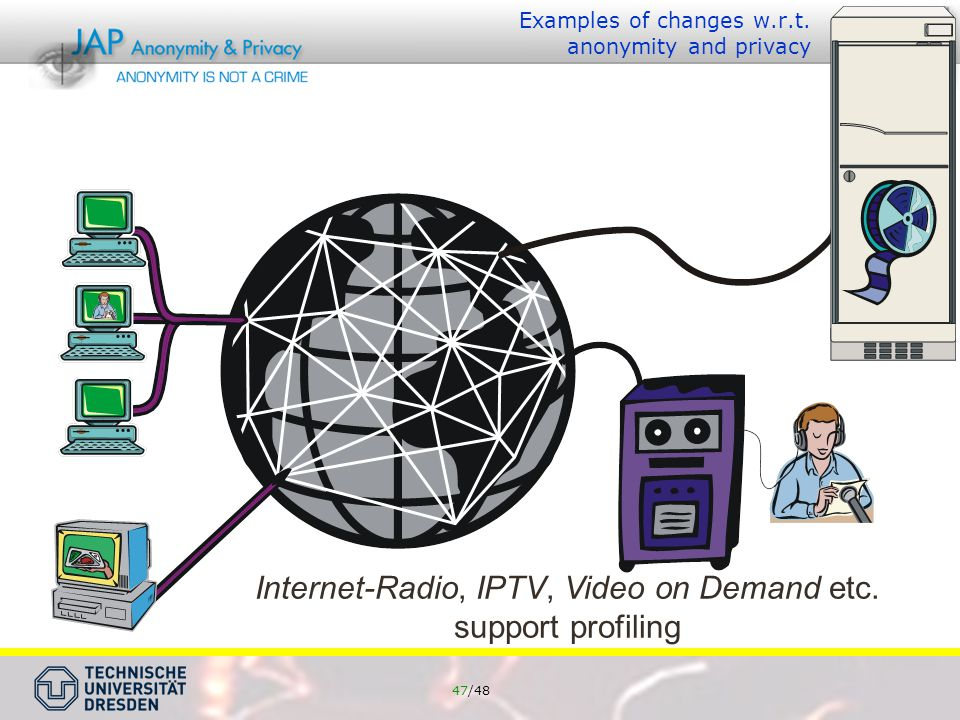47/48 Examples of changes w.r.t.anonymity and privacy Internet-Radio, IPTV, Video on Demand etc.