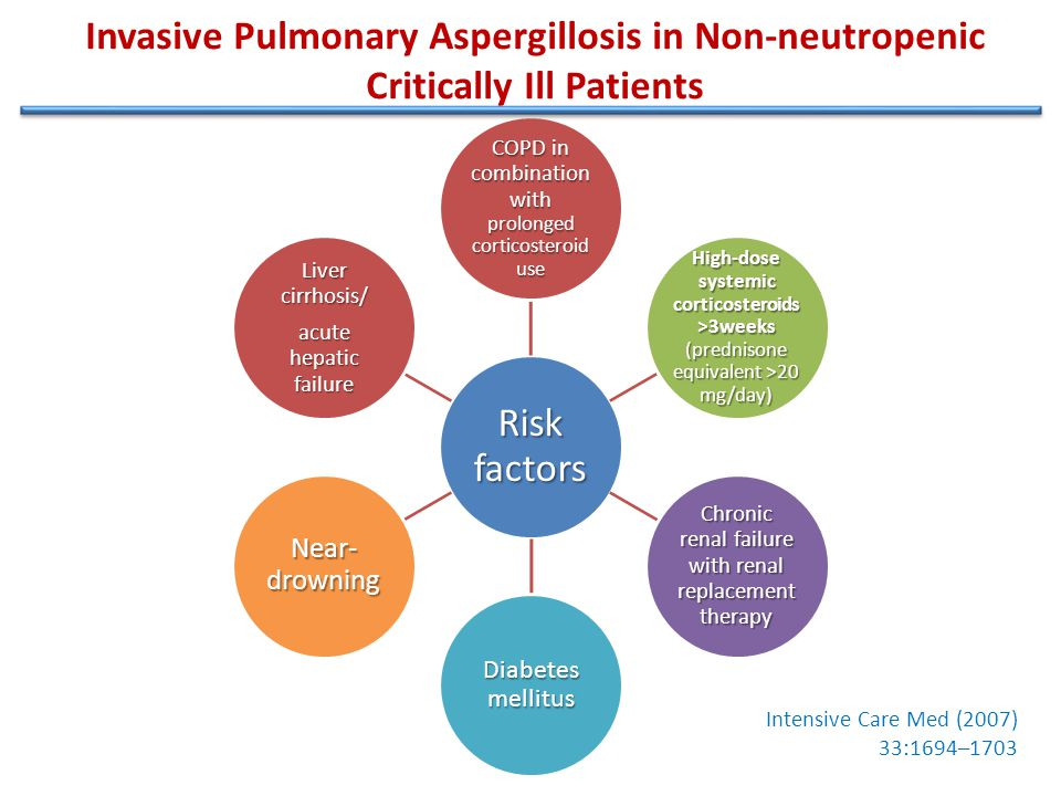 Invasive Pulmonary Aspergillosis in Non-neutropenic Critically Ill Patients Risk factors COPD in combination with prolonged corticosteroid use High-dose systemic corticosteroids >3weeks (prednisone equivalent >20 mg/day) Chronic renal failure with renal replacement therapy Diabetes mellitus Near- drowning Liver cirrhosis/ acute hepatic failure Intensive Care Med (2007) 33:1694–1703