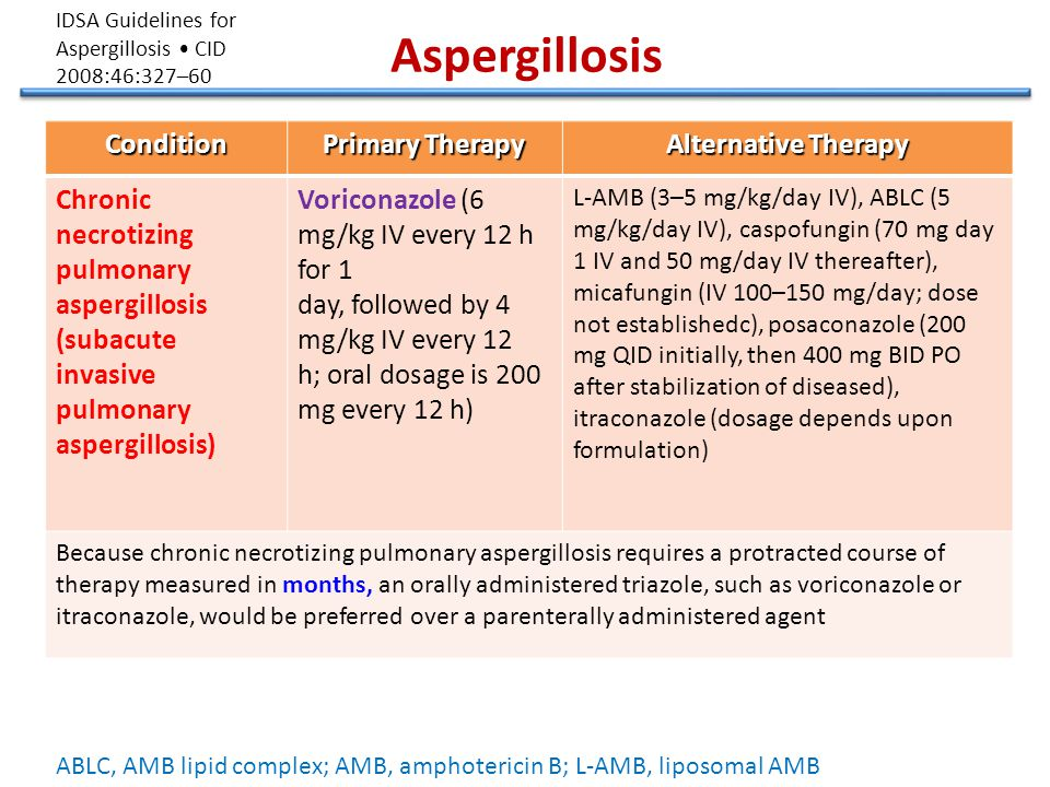AspergillosisCondition Primary Therapy Alternative Therapy Chronic necrotizing pulmonary aspergillosis (subacute invasive pulmonary aspergillosis) Voriconazole (6 mg/kg IV every 12 h for 1 day, followed by 4 mg/kg IV every 12 h; oral dosage is 200 mg every 12 h) L-AMB (3–5 mg/kg/day IV), ABLC (5 mg/kg/day IV), caspofungin (70 mg day 1 IV and 50 mg/day IV thereafter), micafungin (IV 100–150 mg/day; dose not establishedc), posaconazole (200 mg QID initially, then 400 mg BID PO after stabilization of diseased), itraconazole (dosage depends upon formulation) Because chronic necrotizing pulmonary aspergillosis requires a protracted course of therapy measured in months, an orally administered triazole, such as voriconazole or itraconazole, would be preferred over a parenterally administered agent ABLC, AMB lipid complex; AMB, amphotericin B; L-AMB, liposomal AMB IDSA Guidelines for Aspergillosis CID 2008:46:327–60